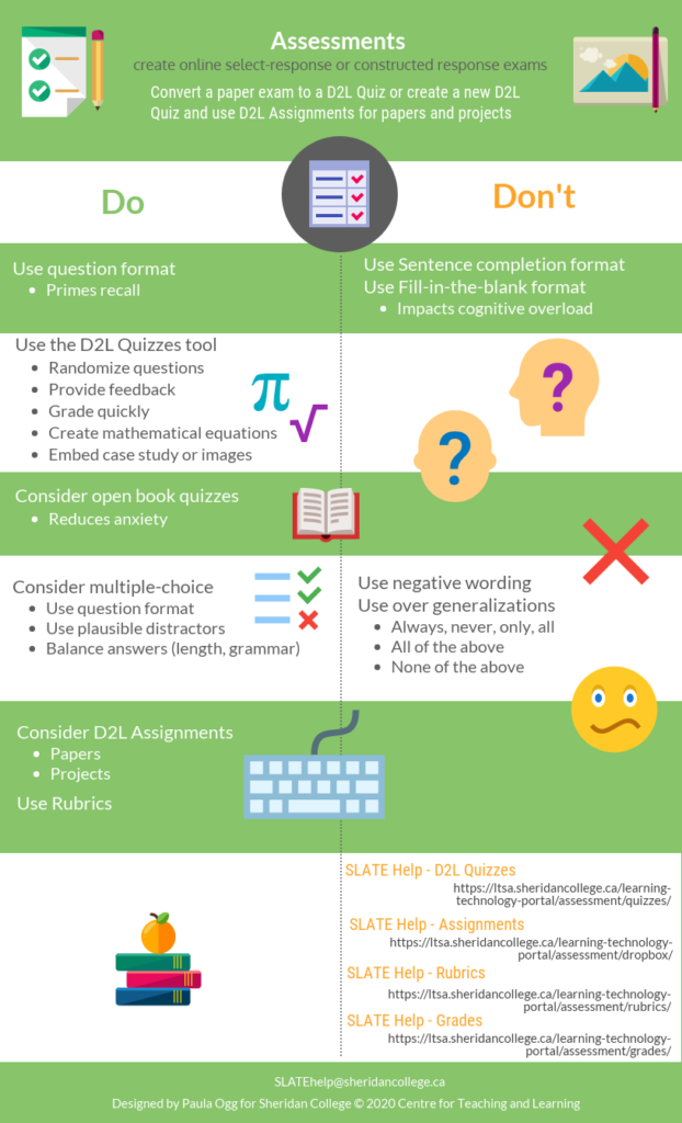 Assessments Infographic