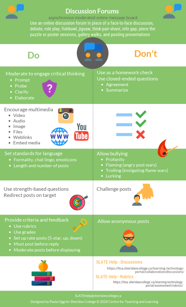Discussion Forums Infographic
